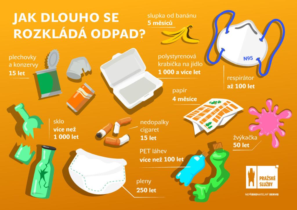 Průvodce tříděním odpadu na cestách i na chalupě aneb i v létě se dá třídit chytře